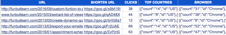 URL Shorten